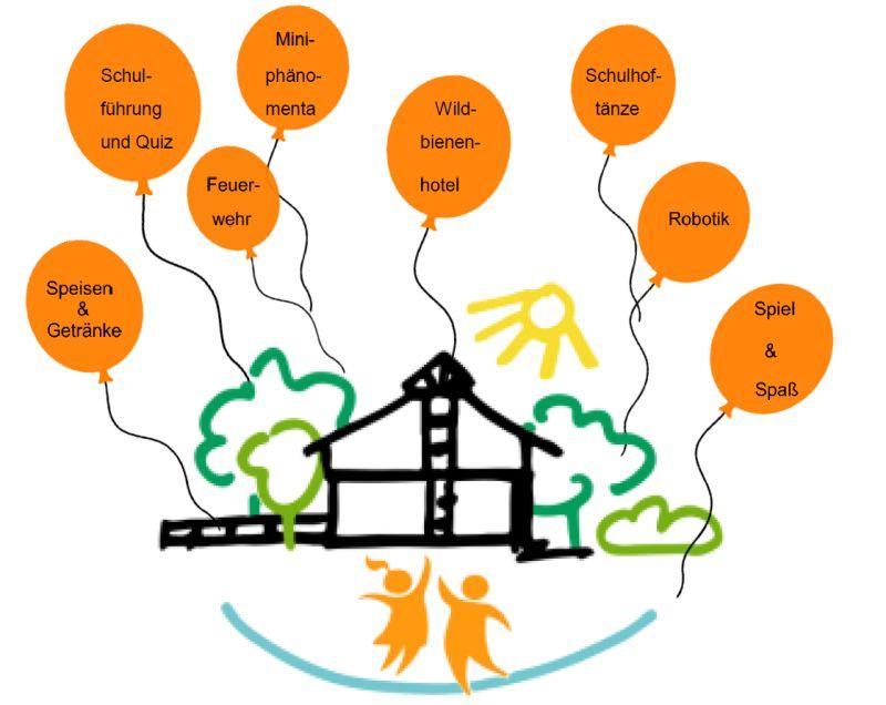 Logo der Grundschule Godshorn mit orangen Luftballons